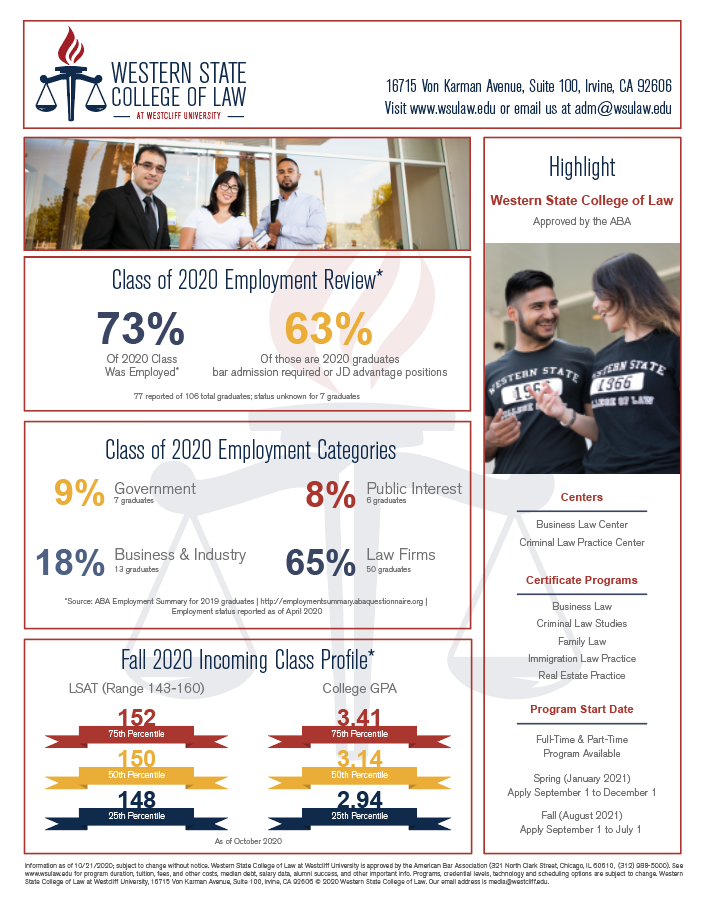Class of 2020 Employment Review